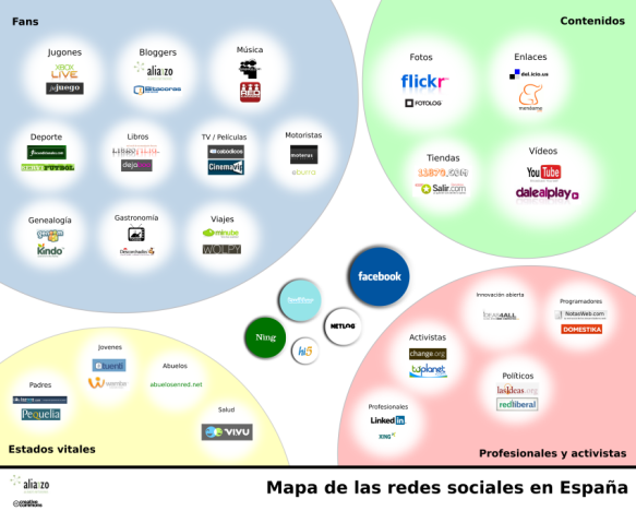 redes_sociales_espana_web1